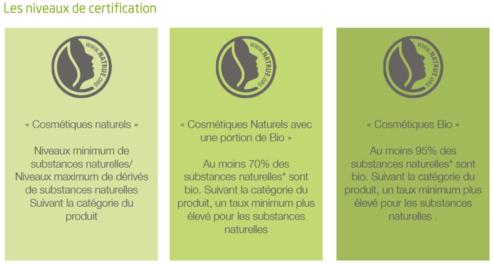 infos-label-natrue