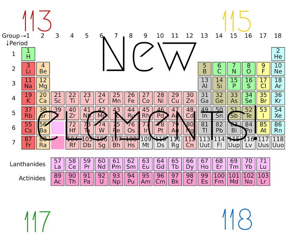 4 new elements half a year later for Periodic table 6 year old