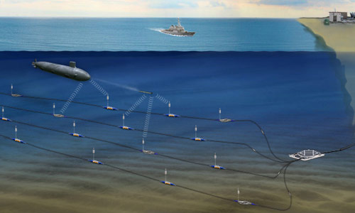 Indian Navy Launches State-of-the-Art Underwater Harbour Defence System