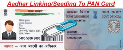 link-Aadhar-card-to-pan-card-last-date