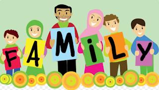 Google Image - Telling about Family : Menceritakan Keluarga dalam Bahasa Inggris