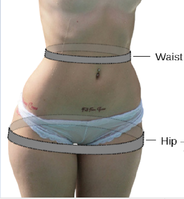 Steps to get a bigger butt and wider hips naturally