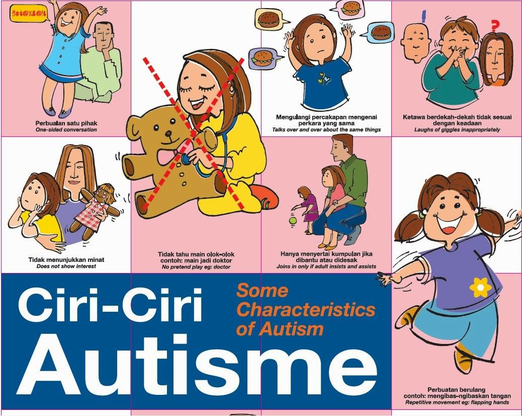 anak lambat bercakap, rawatan autisme, ciri ciri autisme, apa itu autisme, punca autisme, maksud autisme, ciri autisme ringan, autisme malaysia, jenis autisme