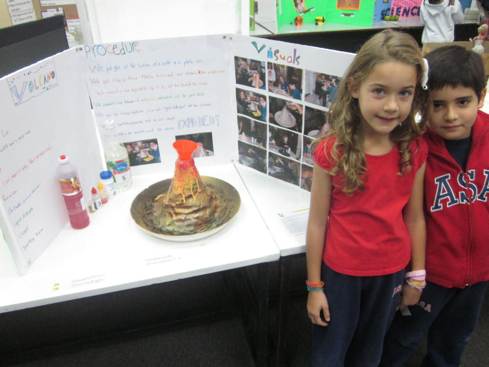 """Search Results for """"Science Fair For Grade 6"""" – Calendar 2015"""