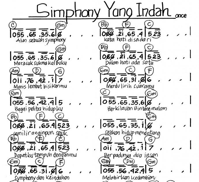 Catatan Bermanfaat: Not Angka Simphoni Yang Indah, Once Mekel