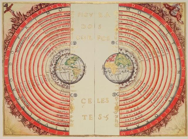 Modelo do geocentrismo Ptolomaico desenhado pelo cartógrafo português Bartolomeu Velho, em 1568