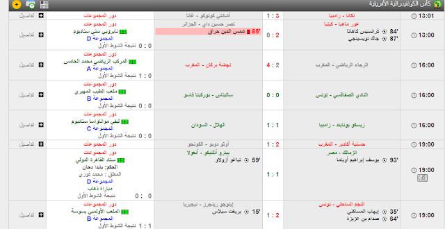الهلال السوداني يعود بتعادل مهم امام فريق زيسكو يونايتد