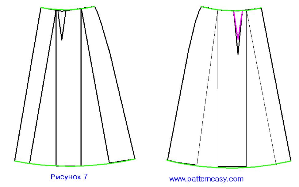 modificación de patrón de falda para añadir vuelo