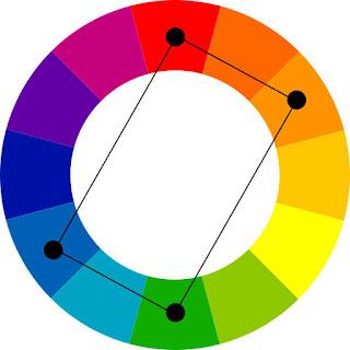 Cores retângulares no círculo cromático
