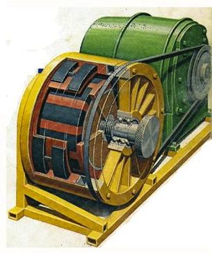 Magnetic motor, Magnetic generator