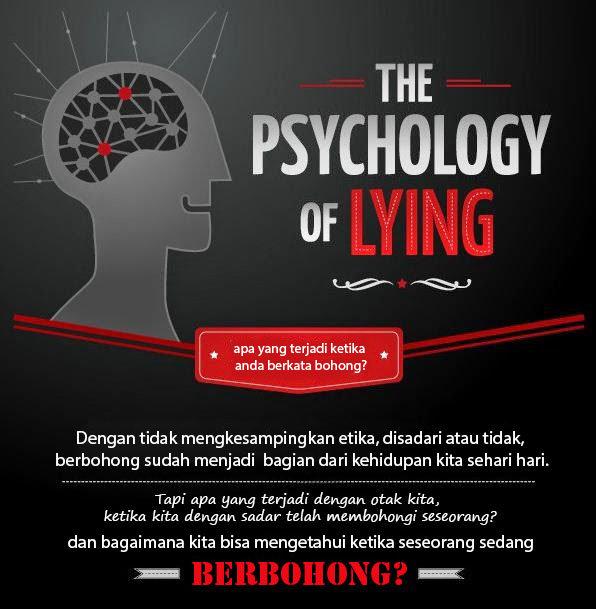 Yang terjadi ketika kita berbohong