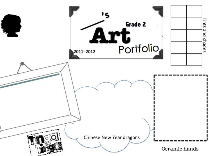 Princess Artypants: Visual Arts in the PYP: Portfolio