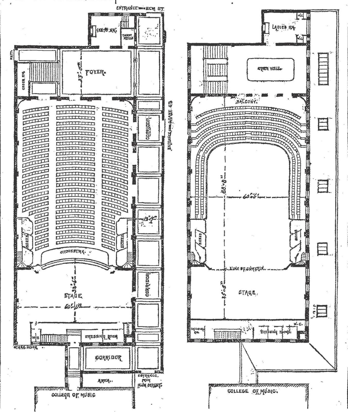 Digging Cincinnati History The Odeon