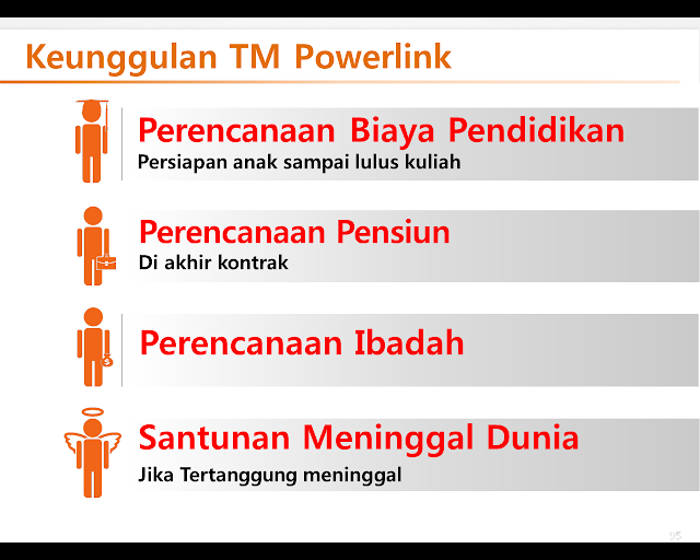 4 - Program IN4LINK TM POWER LINK Persembahan Dari Tugu Mandiri