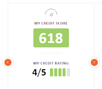 My credit score and credit rating