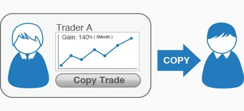 Resultado de imagen para copy trading