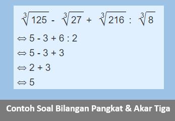 Contoh Soal Bilangan Pangkat Tiga dan Akar Pangkat Tiga