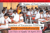 Rashtriya Madhyamik Shiksha Abhiyan Recruitment 2017 – 550 Teacher Posts