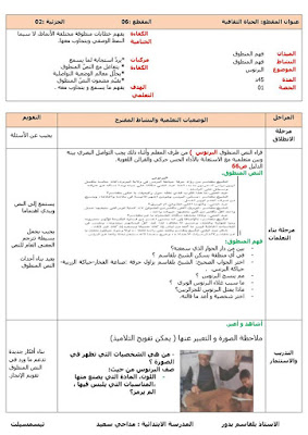 مذكرات الاسبوع 21 مادة اللغة العربية بعنوان الحياة الثقافية السنة الرابعة ابتدائي الجيل الثاني
