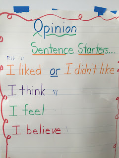 Opinion writing anchor chart sentence starters.