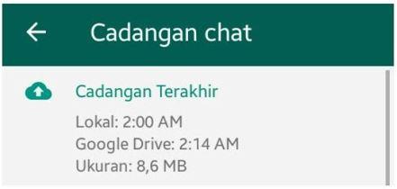 Cara Mengetahui Cadangan Chat Whatsapp di Google Drive