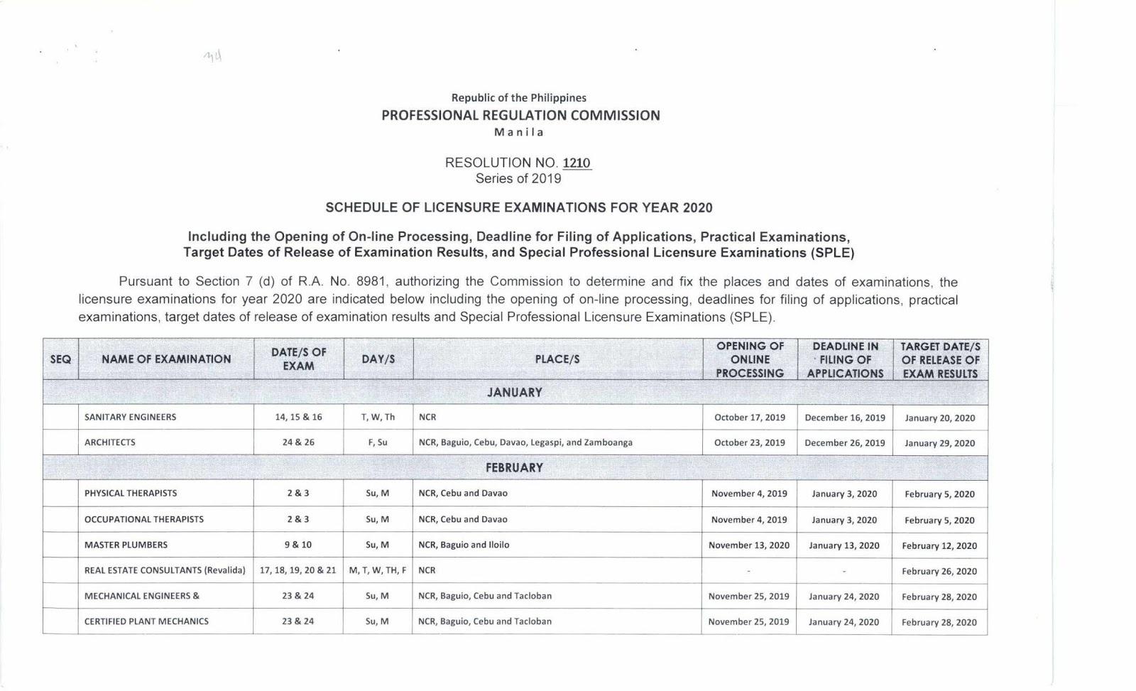 2020 prc board licensure exam schedule online application