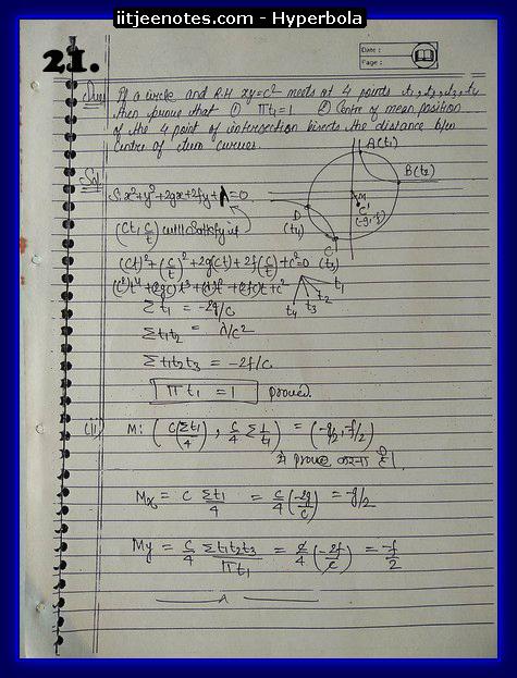 hyperbola images2