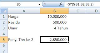 cara menggunakan fungsi SYD Excel