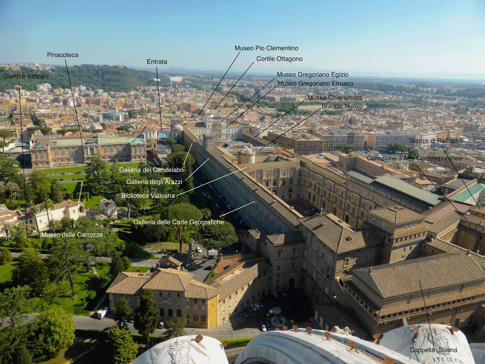 Museo Del Vaticano.Facciamo Un Giro In Centro Citta Del Vaticano Musei Vaticani