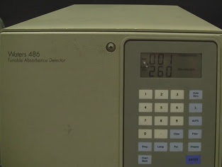 Different types of HPLC Detectors
