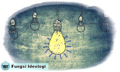 Ideologi, Pengertian Ideologi, Fungsi Ideologi, Ciri-ciri Ideologi, Ideologi Terbuka, Ideologi Tertup.
