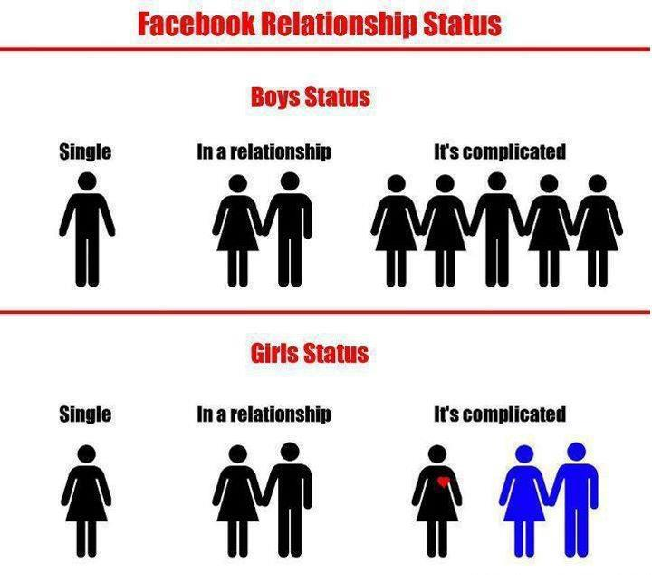 funny jokes about relationship status on facebook