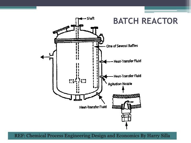 Continuous Reactor Design Pdf