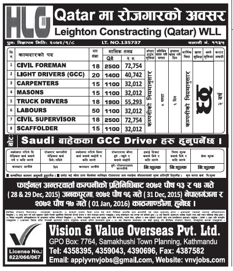 Jobs in Qatar for Nepali, Salary Up to Rs 72,754
