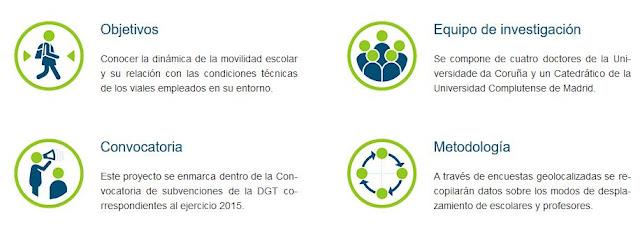 http://cartolab.udc.es/geomove/