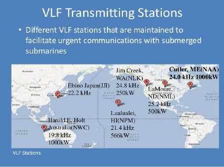 Risultati immagini per VO1NA VLF