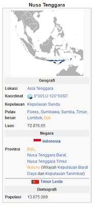 kepulauan nusa tenggara geografi batas wilayah indonesia wisataarea.com