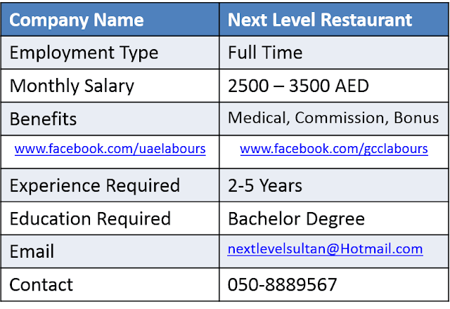 Confirm Jobs in Dubai
