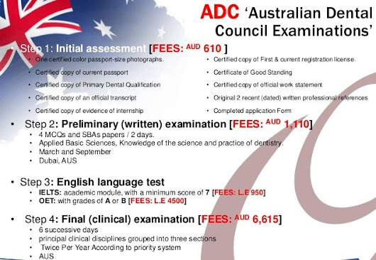 Application Process for Indian Dentists(B.D.S) to practice dentistry in Australia / New zealand