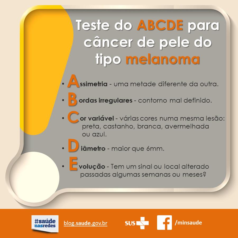 Teste do ABCDE para câncer de pele do tipo melanoma. Foto: Ministério da Saúde