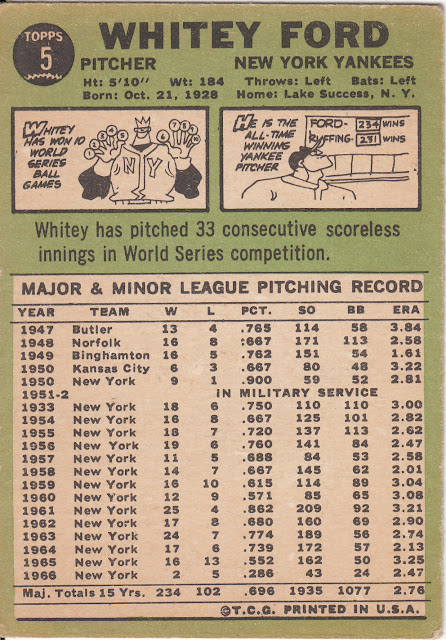 How many home runs did babe ruth hit in 1925-9601