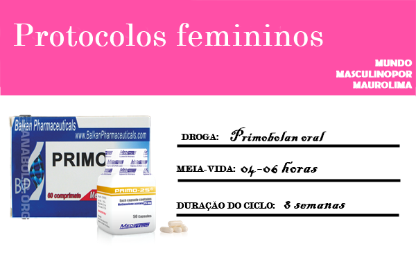 Anabolics #45 Ciclo Feminino de Primobolan Oral  (Ciclo Médio / Definição)