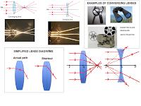 Diverging Lens Ray Diagram