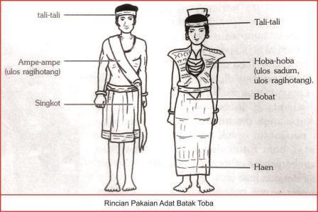 [Terlengkap!] Mewarnai Gambar Pakaian Adat Jawa