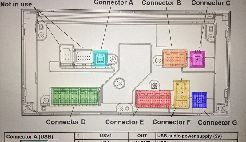 Socket Connector    Wiring Diagram Head Unit Fujitsu Ten