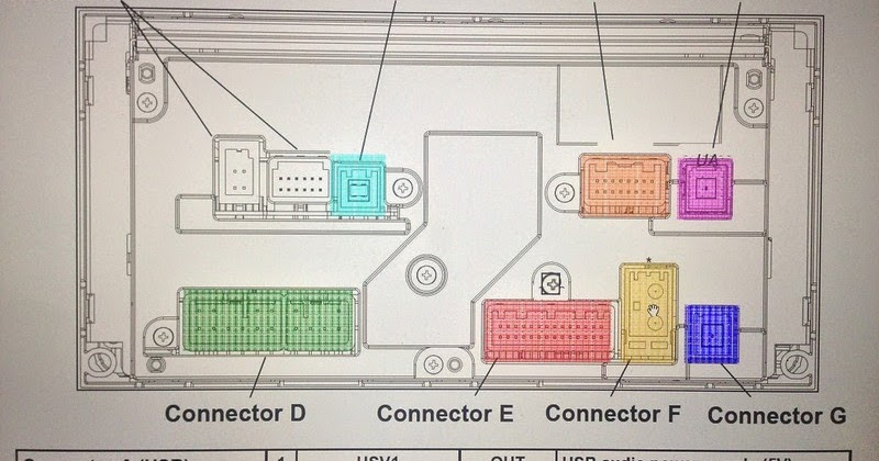 Socket Connector  Wiring Diagram Head Unit Fujitsu Ten