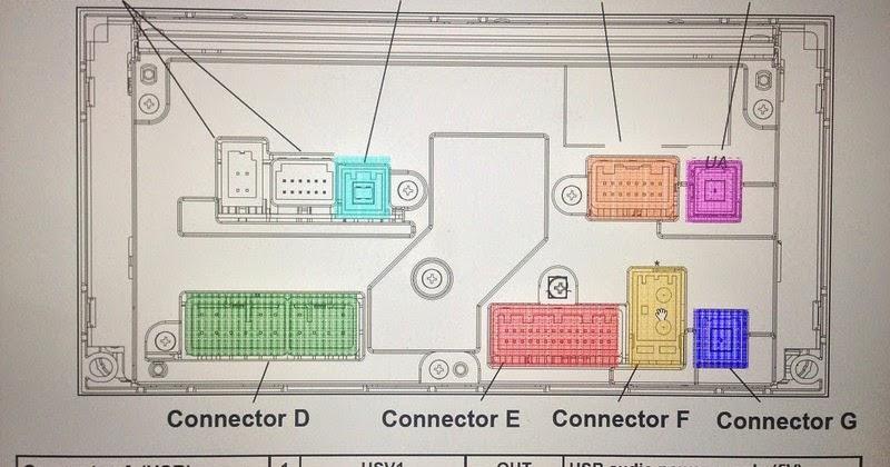 Socket Connector  Wiring Diagram Head Unit Fujitsu Ten