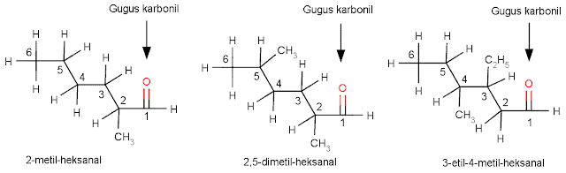 Tata nama senyawa aldehid