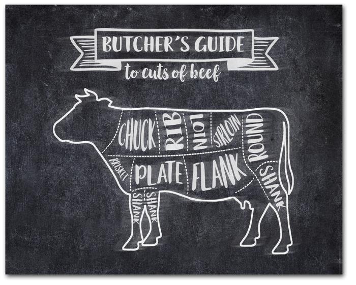 Chalkboard Beef Printable