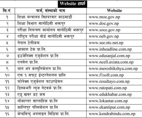 Check SEE (SLC) Result Online With Marksheet.